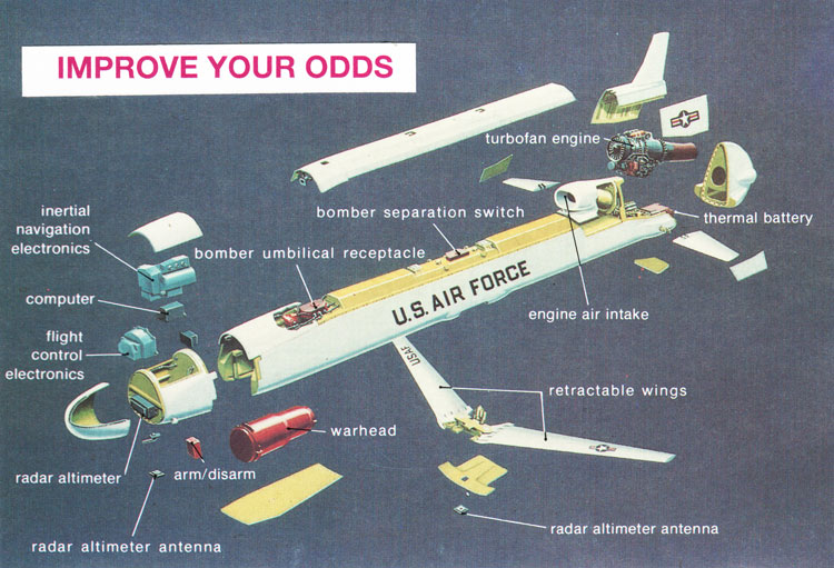 "Homemade postcard collage — Exploded technical drawing of a cruise missile, with text that says ""Improve your odds"""